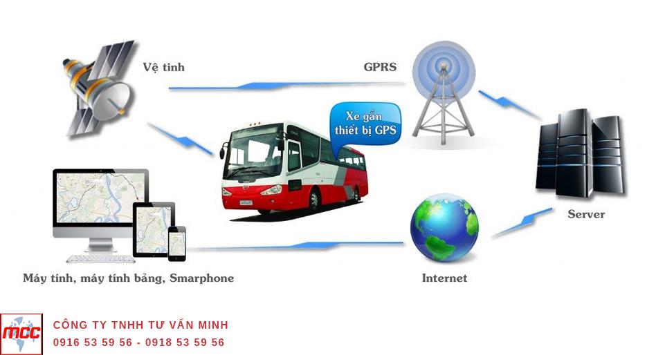 Có nên sử dụng thiết bị định vị, giám sát hành trình xe?